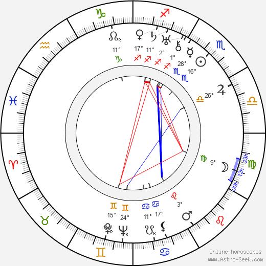 Eugene Forde tema natale, biography, Biografia da Wikipedia 2020, 2021