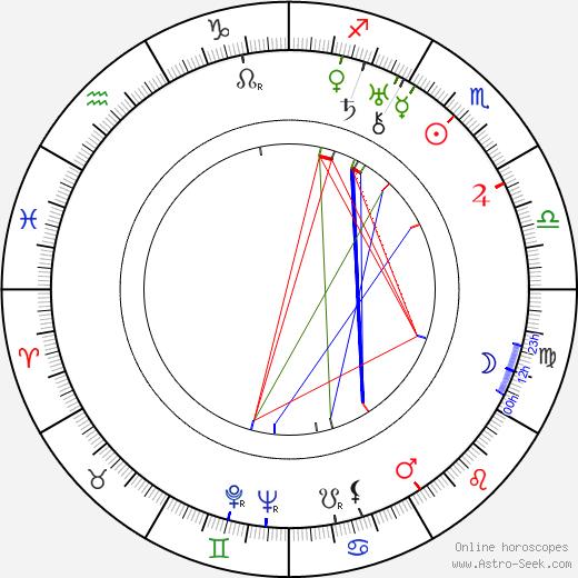 Eugene Forde tema natale, oroscopo, Eugene Forde oroscopi gratuiti, astrologia