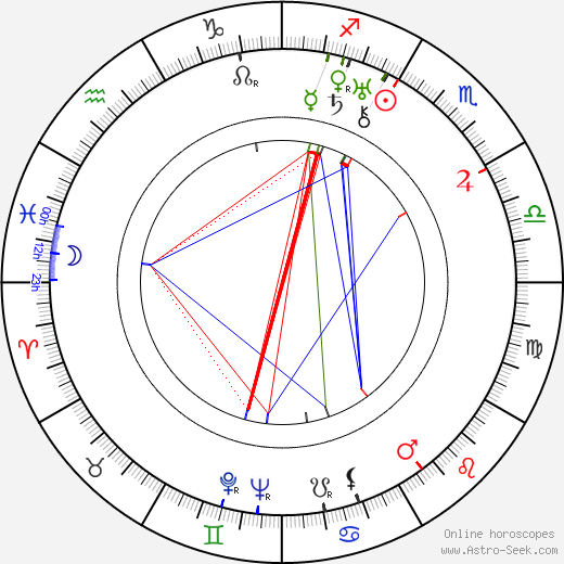 Gaston Orbal день рождения гороскоп, Gaston Orbal Натальная карта онлайн