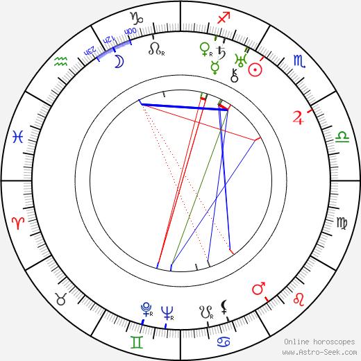 Johan Valk birth chart, Johan Valk astro natal horoscope, astrology