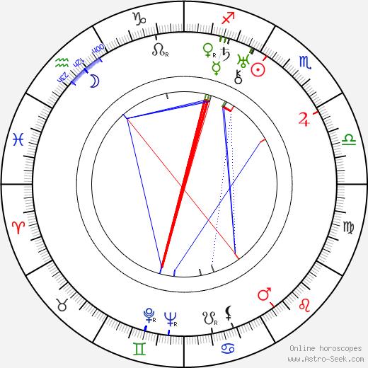 Josef Celerin tema natale, oroscopo, Josef Celerin oroscopi gratuiti, astrologia