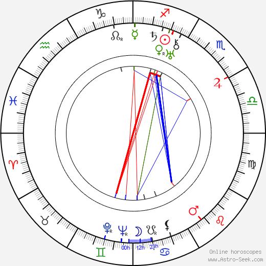 Mario Mattoli birth chart, Mario Mattoli astro natal horoscope, astrology