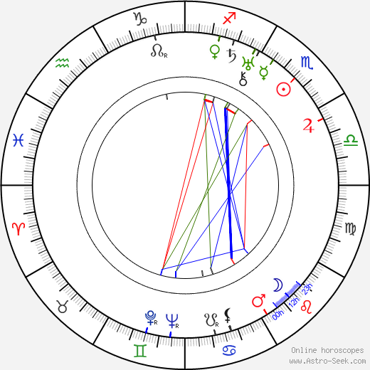 Pierre Nay astro natal birth chart, Pierre Nay horoscope, astrology