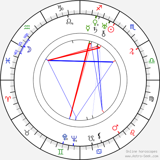 Rod La Rocque день рождения гороскоп, Rod La Rocque Натальная карта онлайн