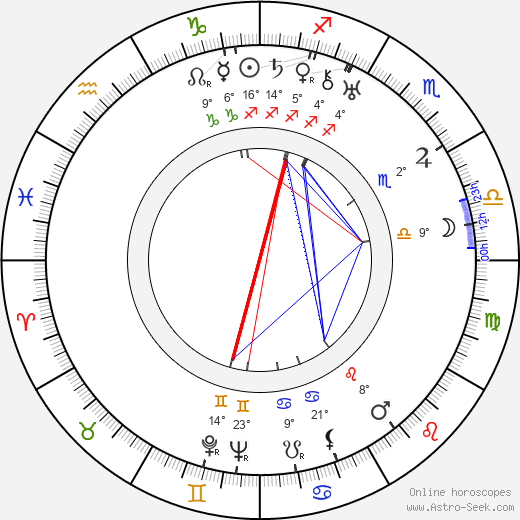 Eugene Deslaw birth chart, biography, wikipedia 2018, 2019