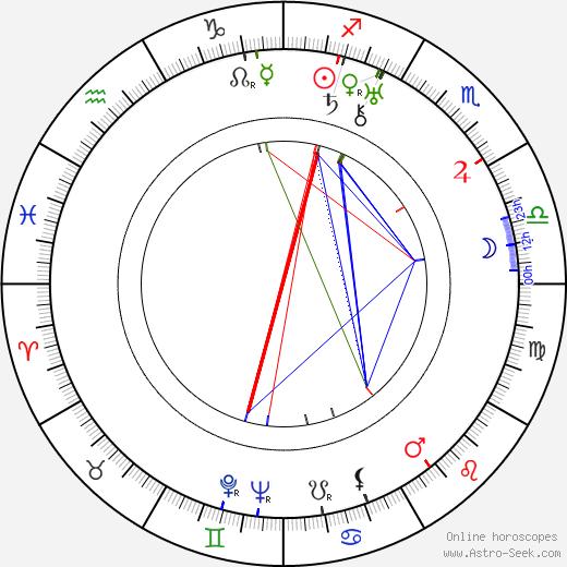 Eugene Deslaw день рождения гороскоп, Eugene Deslaw Натальная карта онлайн