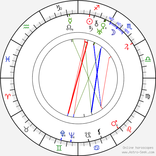 František Škvor astro natal birth chart, František Škvor horoscope, astrology