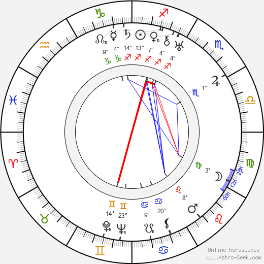 Grace Moore birth chart, biography, wikipedia 2020, 2021