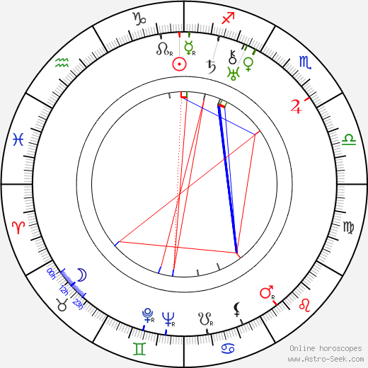 Jan Sviták tema natale, oroscopo, Jan Sviták oroscopi gratuiti, astrologia