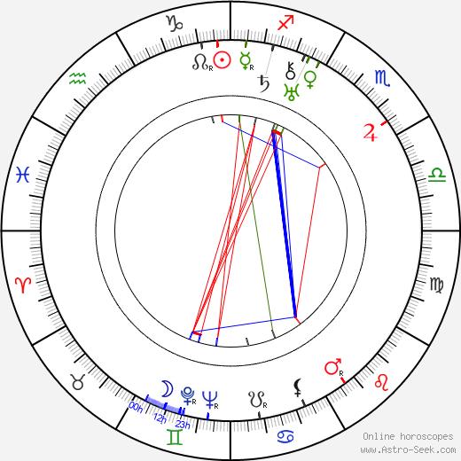 Oren Curtis birth chart, Oren Curtis astro natal horoscope, astrology