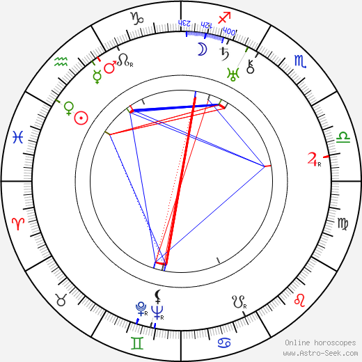 Bud Geary birth chart, Bud Geary astro natal horoscope, astrology
