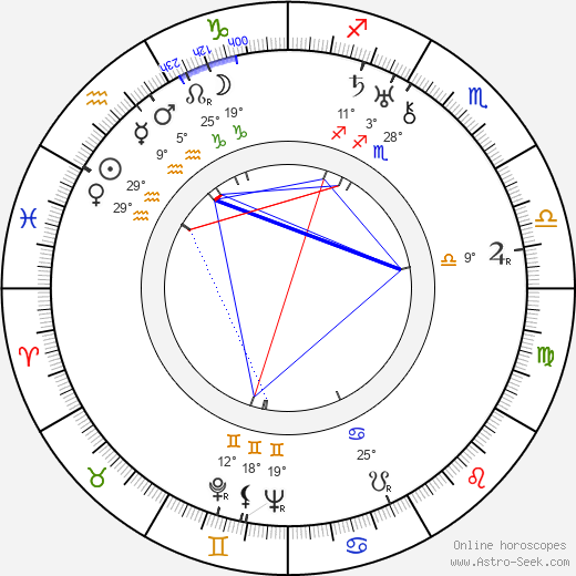 Fred Guiol birth chart, biography, wikipedia 2018, 2019