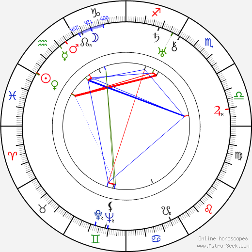 Fred Guiol astro natal birth chart, Fred Guiol horoscope, astrology