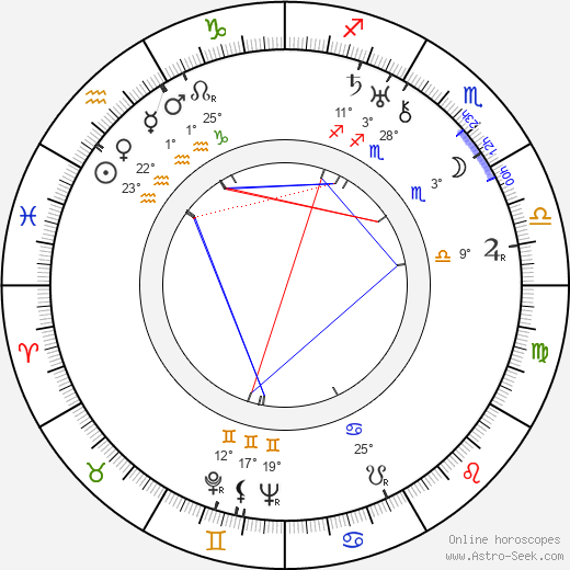 Henri Lepage birth chart, biography, wikipedia 2018, 2019