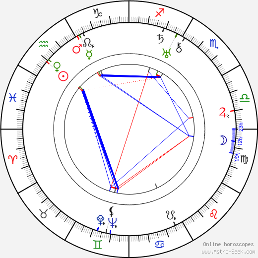 Marcelle Chantal birth chart, Marcelle Chantal astro natal horoscope, astrology