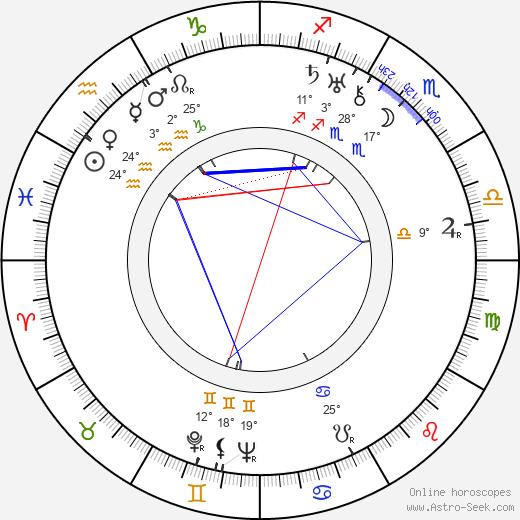 Robert Ozanne birth chart, biography, wikipedia 2020, 2021