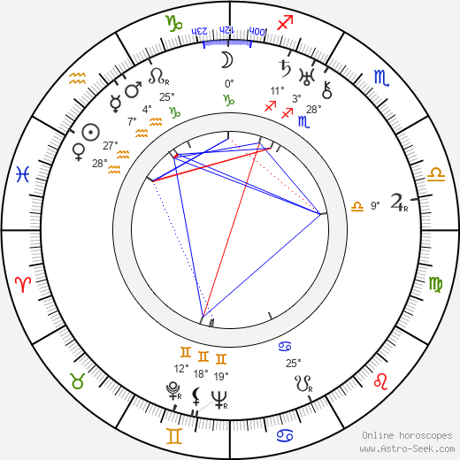 Stanislav Juna birth chart, biography, wikipedia 2019, 2020