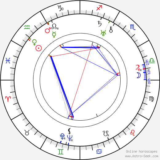 Thornton Freeland astro natal birth chart, Thornton Freeland horoscope, astrology