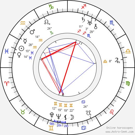Charlotte Susa birth chart, biography, wikipedia 2020, 2021