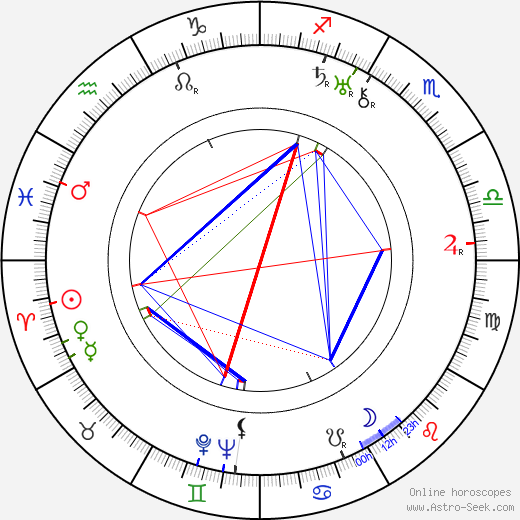Annikki Karhi день рождения гороскоп, Annikki Karhi Натальная карта онлайн