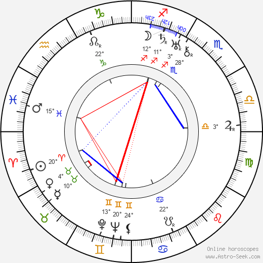Murray Leonard birth chart, biography, wikipedia 2019, 2020