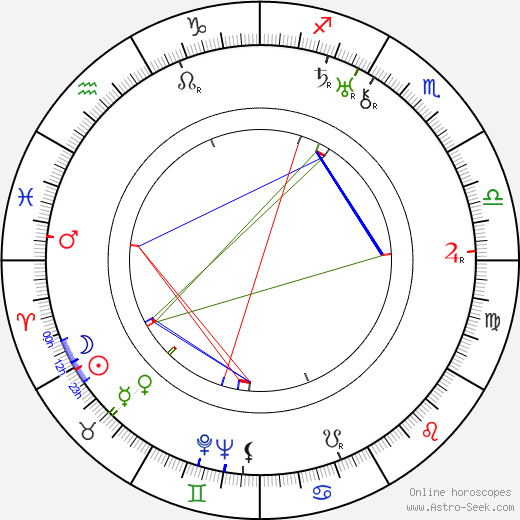 Sidney Lanfield astro natal birth chart, Sidney Lanfield horoscope, astrology