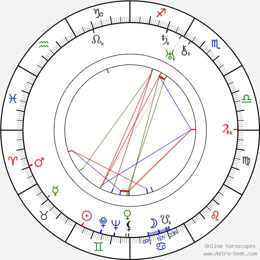 Edwin Juergenssen birth chart, Edwin Juergenssen astro natal horoscope, astrology