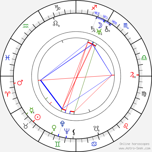 Estelle Clark день рождения гороскоп, Estelle Clark Натальная карта онлайн