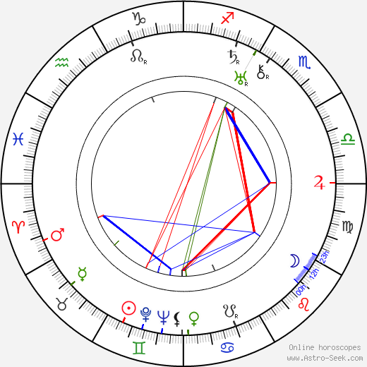 Lee Garmes astro natal birth chart, Lee Garmes horoscope, astrology