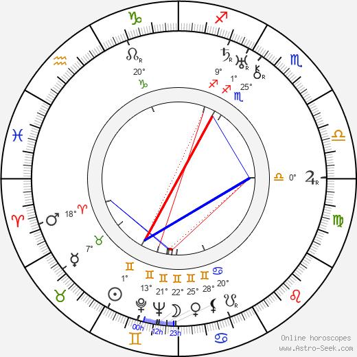 Lucy Doraine birth chart, biography, wikipedia 2020, 2021
