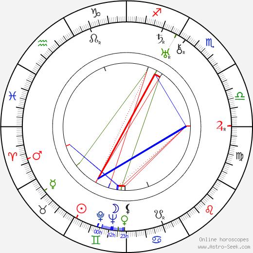Lucy Doraine birth chart, Lucy Doraine astro natal horoscope, astrology