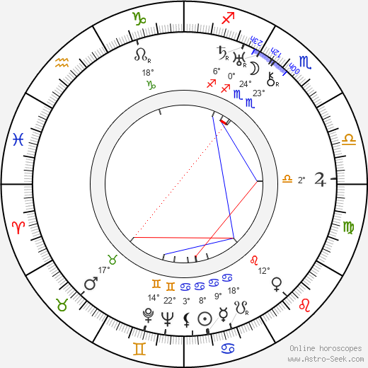 George Chandler birth chart, biography, wikipedia 2020, 2021