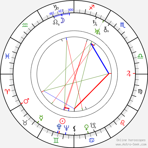 Helmi Lehosti день рождения гороскоп, Helmi Lehosti Натальная карта онлайн