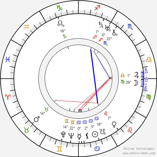 Lewis B. Puller birth chart, biography, wikipedia 2020, 2021