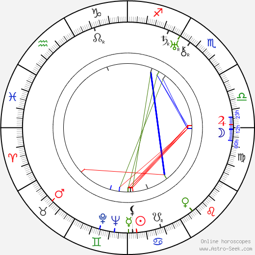 Lewis B. Puller birth chart, Lewis B. Puller astro natal horoscope, astrology