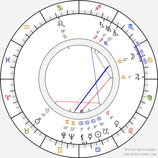 Louis King birth chart, biography, wikipedia 2019, 2020