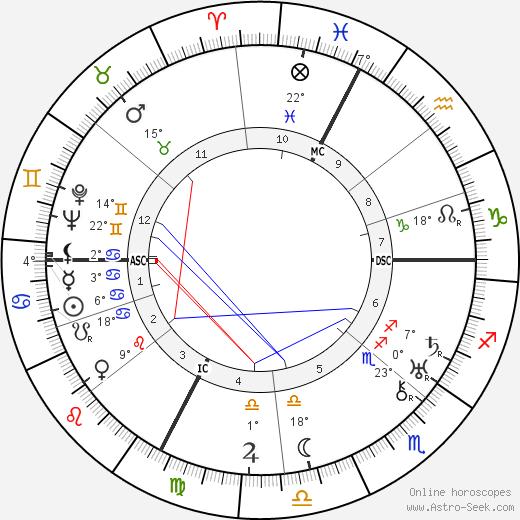 Odette Myrtil birth chart, biography, wikipedia 2019, 2020