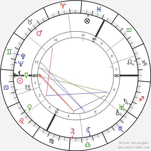 Odette Myrtil astro natal birth chart, Odette Myrtil horoscope, astrology