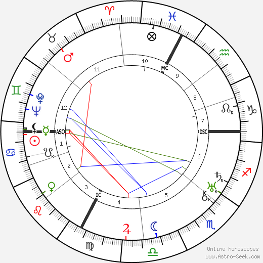 Odette Myrtil день рождения гороскоп, Odette Myrtil Натальная карта онлайн