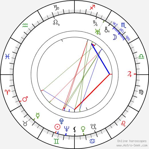 Ola Isene astro natal birth chart, Ola Isene horoscope, astrology