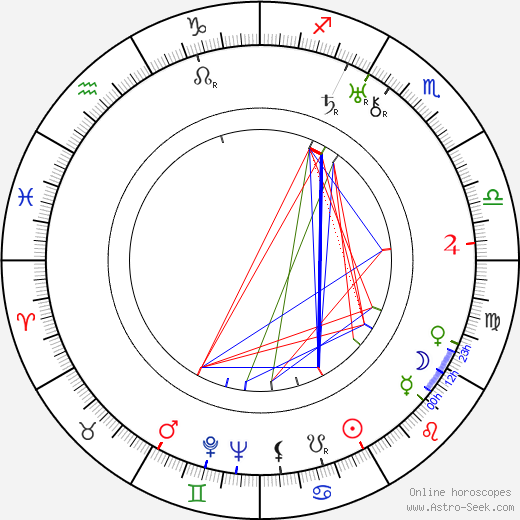 Charles A. Marshall astro natal birth chart, Charles A. Marshall horoscope, astrology