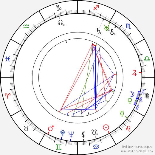 Dennis Arundell tema natale, oroscopo, Dennis Arundell oroscopi gratuiti, astrologia