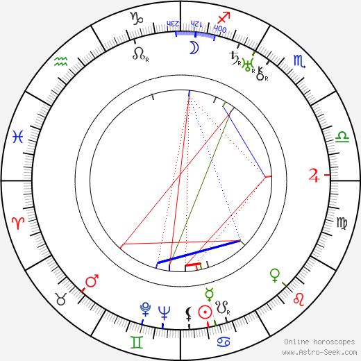 George J. Folsey birth chart, George J. Folsey astro natal horoscope, astrology