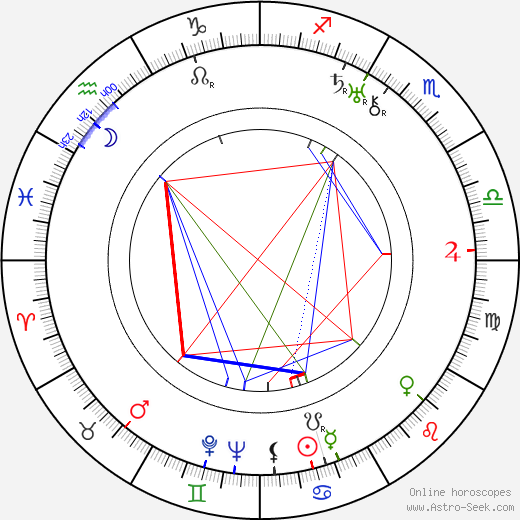 Gustav Ucicky tema natale, oroscopo, Gustav Ucicky oroscopi gratuiti, astrologia