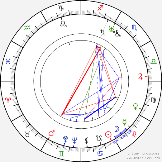 Laurence Criner birth chart, Laurence Criner astro natal horoscope, astrology