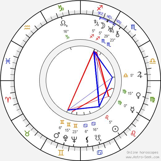 Lawrence Gray birth chart, biography, wikipedia 2018, 2019
