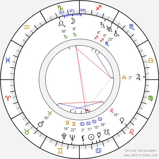 Roger Legris birth chart, biography, wikipedia 2020, 2021