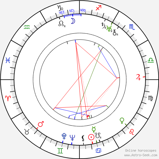 Roger Legris birth chart, Roger Legris astro natal horoscope, astrology