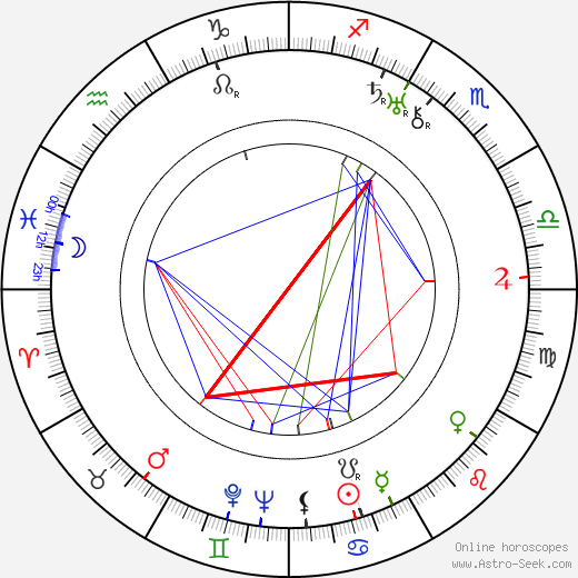Vic Oliver astro natal birth chart, Vic Oliver horoscope, astrology