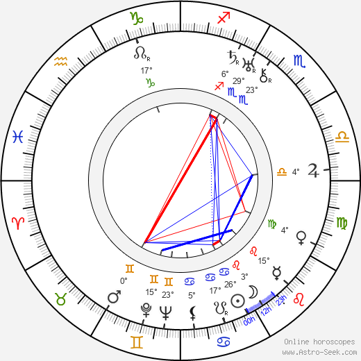 Vilho Lampi birth chart, biography, wikipedia 2019, 2020